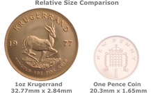 1oz Krugerrand Gold Coin Best Value