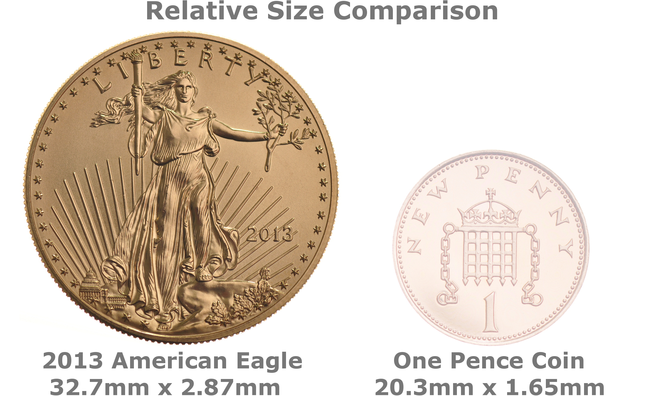 American Gold Eagle Coins 1oz Bullionbypost 174 From 163 1 074
