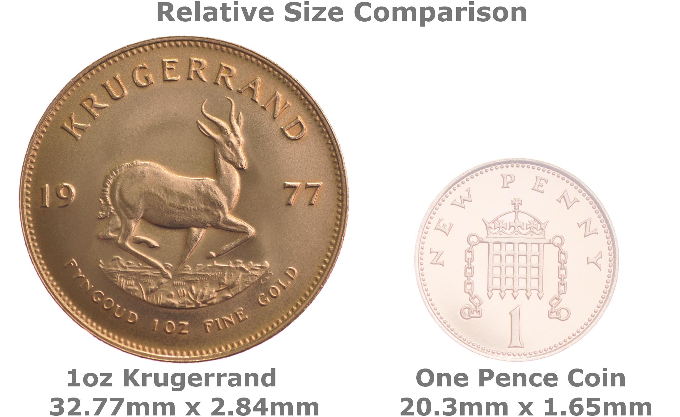 Krugerrand Buy Krugerrands Online Bullionbypost From