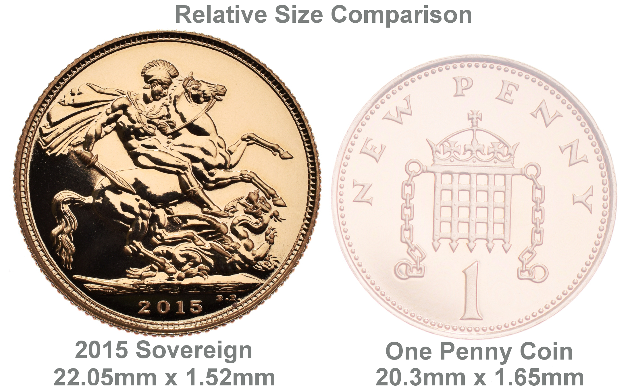 Mixed Year Bullion Sovereigns Ideal For Investment
