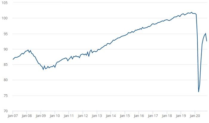 UK GDP Q4 2020