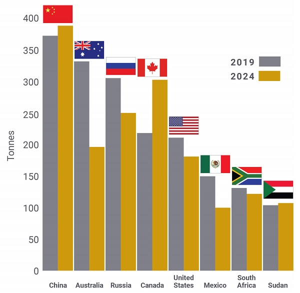 Gold_mining_forecast_2.jpg