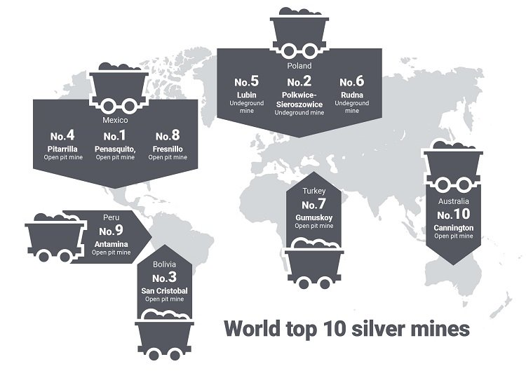 The worlds largest silver mines
