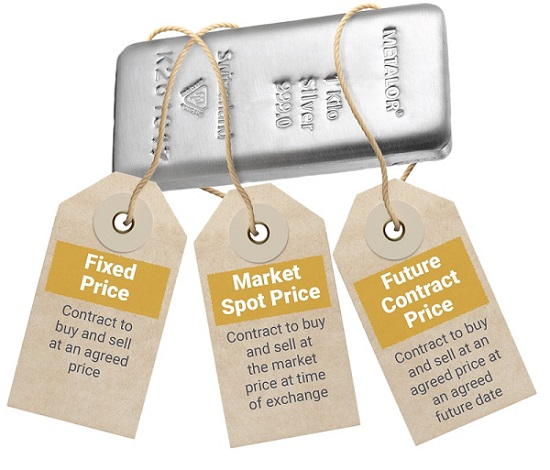 Silver price options