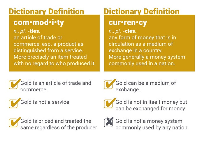 Is gold a commodity or currency based on the definitions