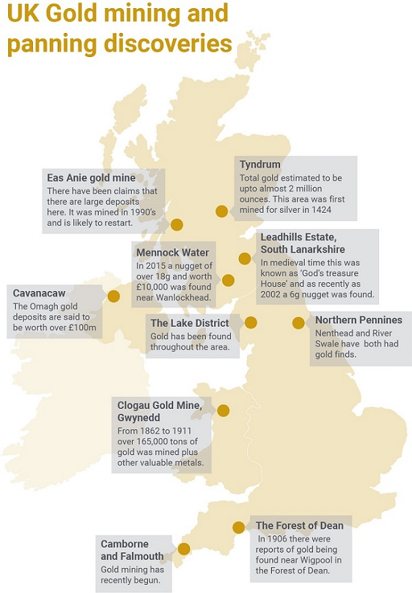 Places where you can find gold in the UK