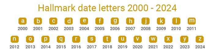 hallmark date letters 2000 - 2024