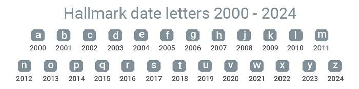 Silver Hallmark date letters 2000 2024