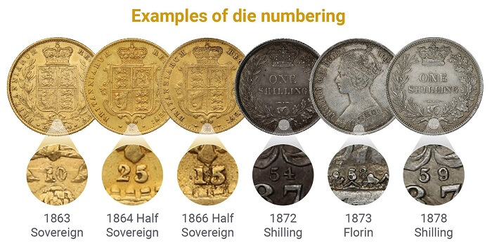 Examples of coins with die numbers on them.