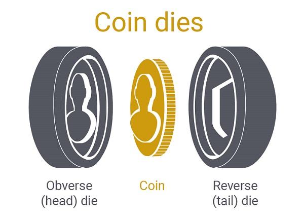 Illustration of coin dies.
