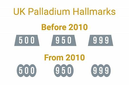 UK palladium hallmarks before and after 2010.