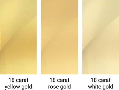 The different colours of 18 karat gold.