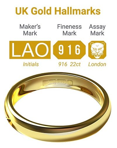 A 916 hallmarked gold ring